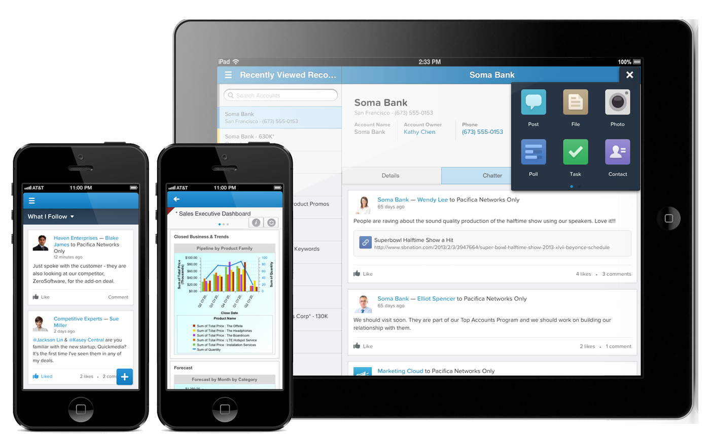 Salesforce Chatter on multiple devices