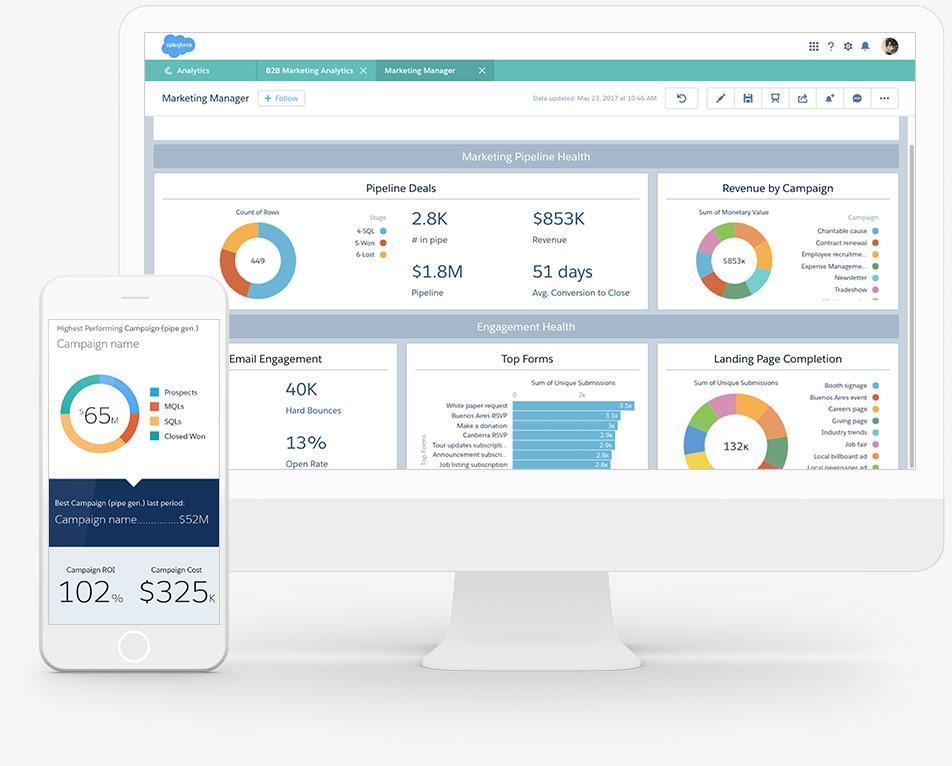 Salesforce Einstein Analytics dashboard