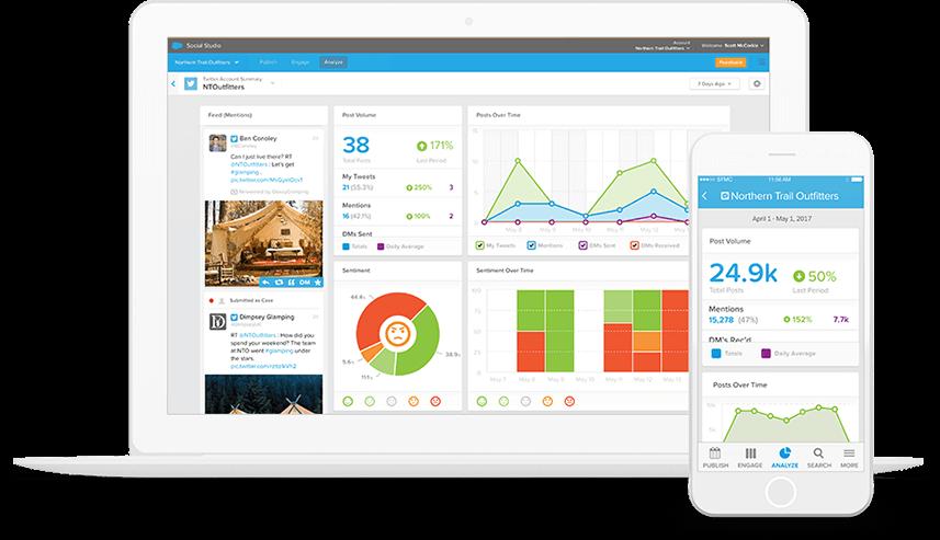 Salesforce Social Studio Analysing