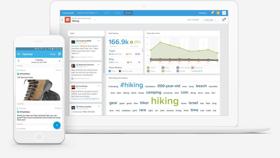 Salesforce Social Studio reporting