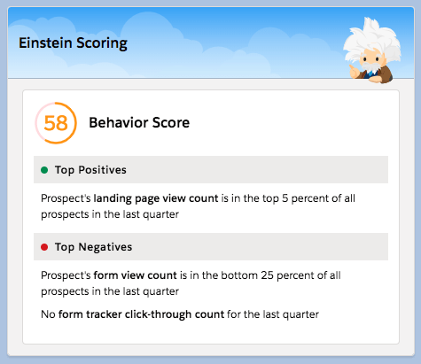 Einstein behaviour score